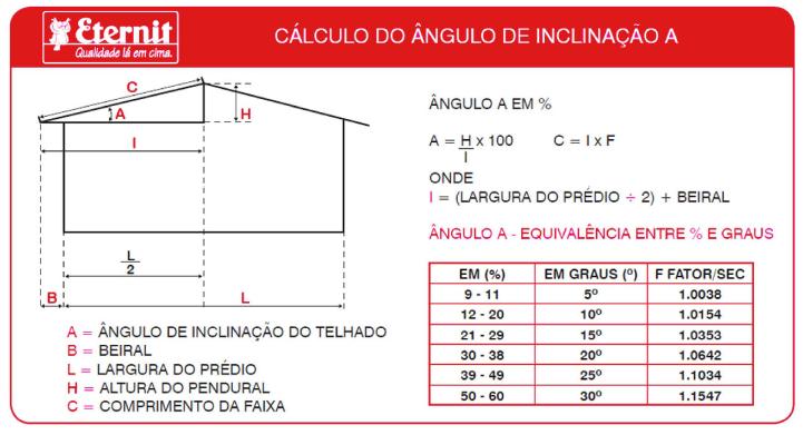 O trespasse recomendado de 15cm a 20cm e inclinação mínima de 15%. Exercicios Resolvidos Sobre Telhas Ceramica Materiais De Construcao Civil 2