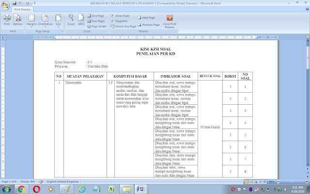 Kisi-kisi soal ulangan harian matematika kelas 6 semester 1: Statistika Data
