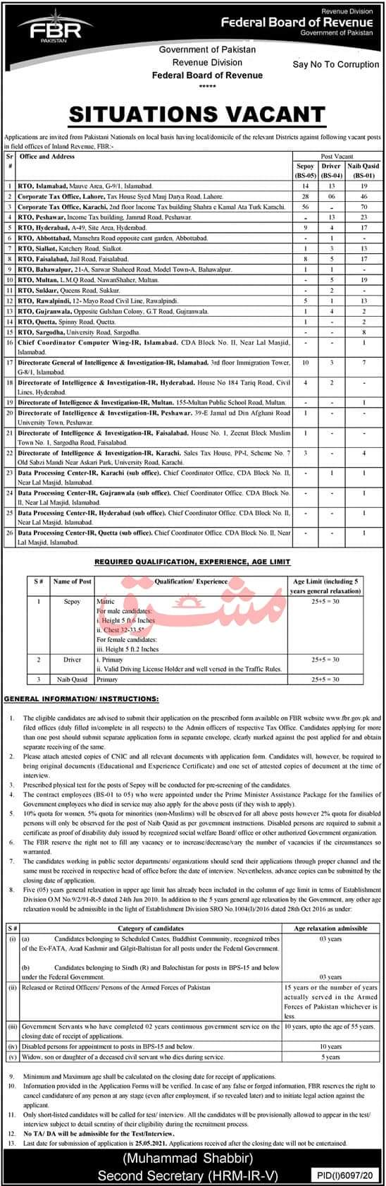 Latest Federal Board of Revenue FBR Jobs 2021