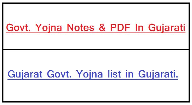 Gujarat Govt. Yojna list in Gujarati.