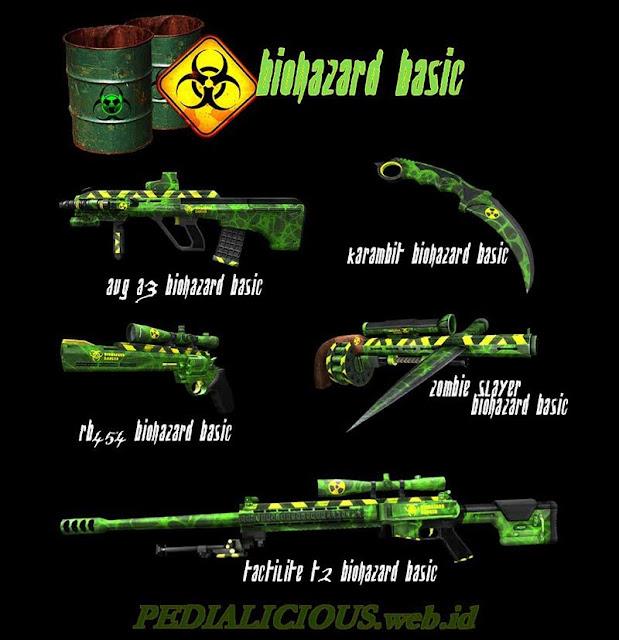 Harga & Statistik Seri Biohazard Basic Senjata Point Blank