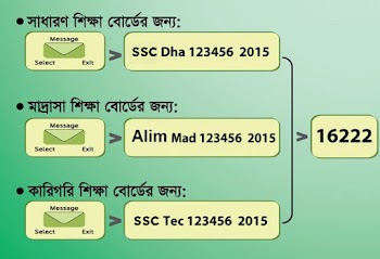 How to Check SSC Result 2020 From Mobile