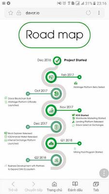 Dự án đầu tư DavorCoin - ICO FRANCE lãi 45% tháng