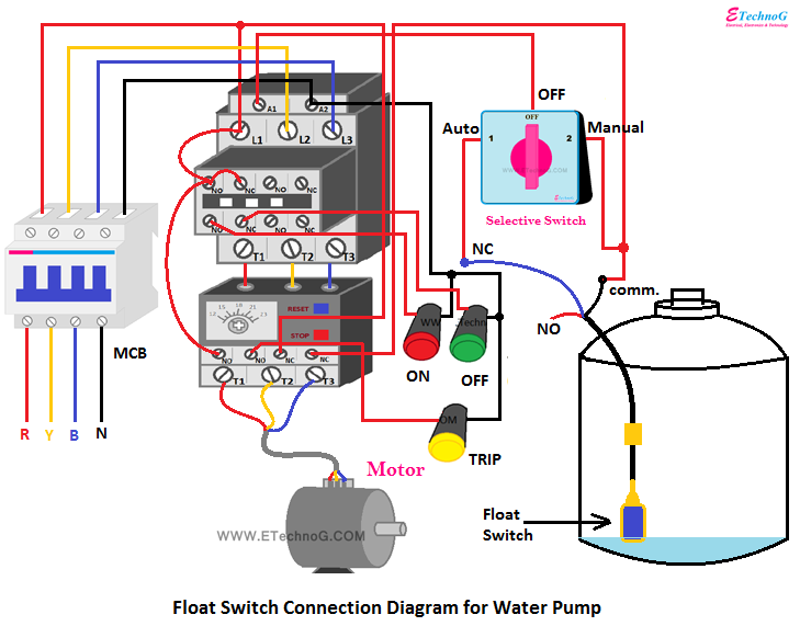 Float Switch Connection Diagram, Float Switch Wiring Diagram, connection of float switch, wiring diagram of float switch