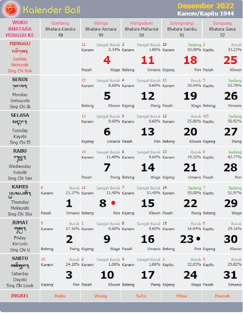 kalender bali desember 2022 - kanalmu
