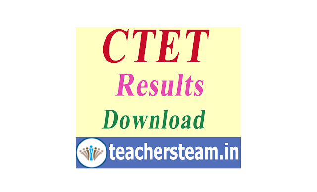 Download CTET Results