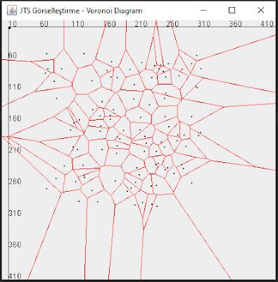 Voronoi Diagram / Diyagram