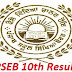 PSEB Punjab Board 10th Class Result 2020