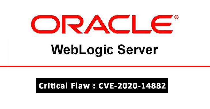 WebLogic Servers Flaw