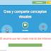 Easel.ly: Crear infografías nunca fue tan simple