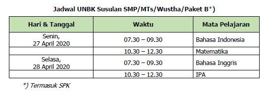 Jadwal UNBK 2020 (SD, SMP, SMA/SMK)