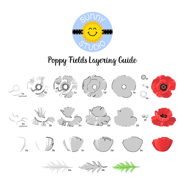 Sunny Studio Stamps: Poppy Fields Layered Poppies Floral Flower Ink Color Layering Guide