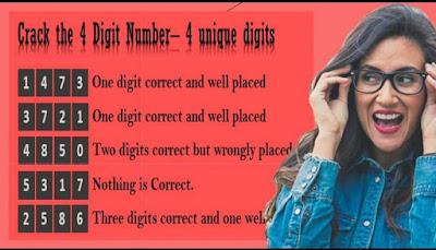 Crack the 4 Digit Number