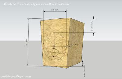 Dimensiones de la dovela del Crismón de la Iglesia de San Román de Castro. Autor: Mariano Serena Samitier