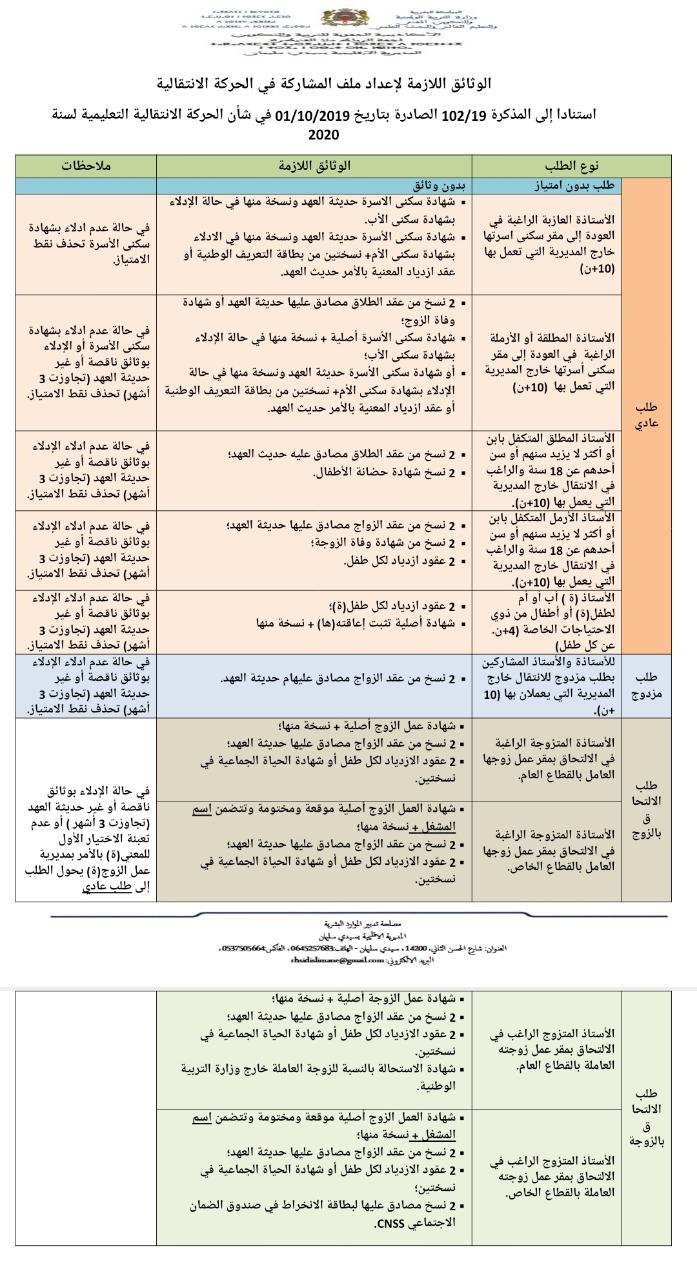 الوثائق اللازمة لإعداد ملف المشاركة في الحركة الانتقالية لسنة  استنادا الى المذكرة 102/19 الصادرة بتاريخ 01/10/2019 في شأن الحركة الانتقالية التعليمية لسنة 2020