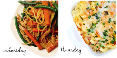 Weekly Eats - Healthy Dinner Ideas and Weekly Gluten Free Meal Plan