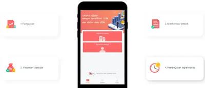 Pinjaman Online Gampang di ACC uatas