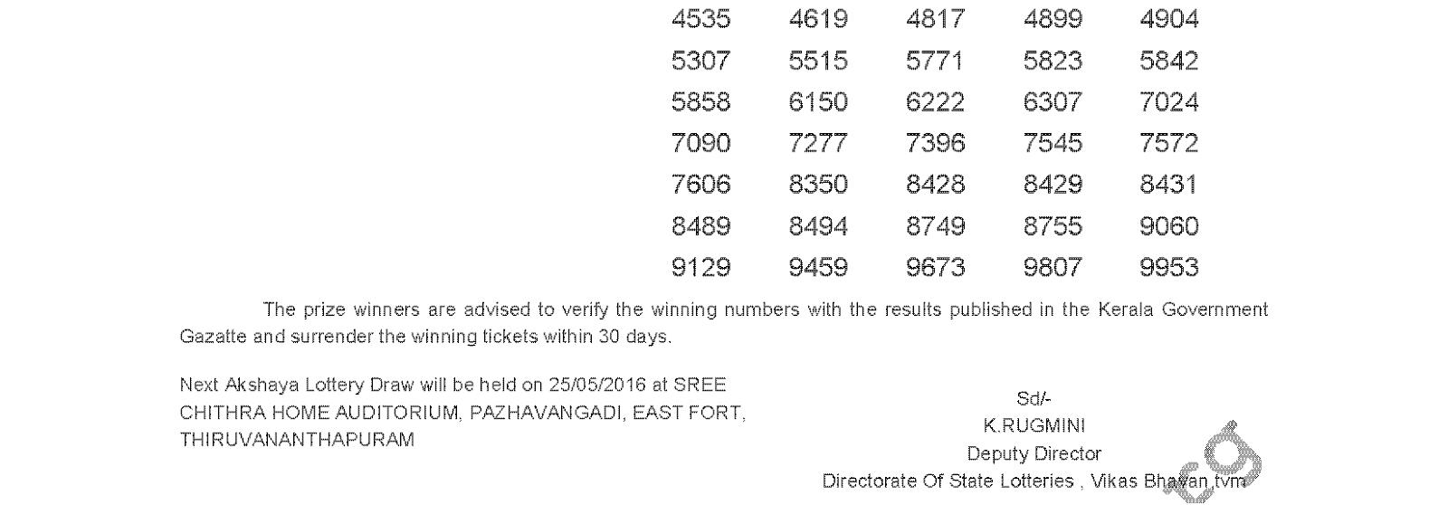 AKSHAYA Lottery AK 242 Result 18-5-2016