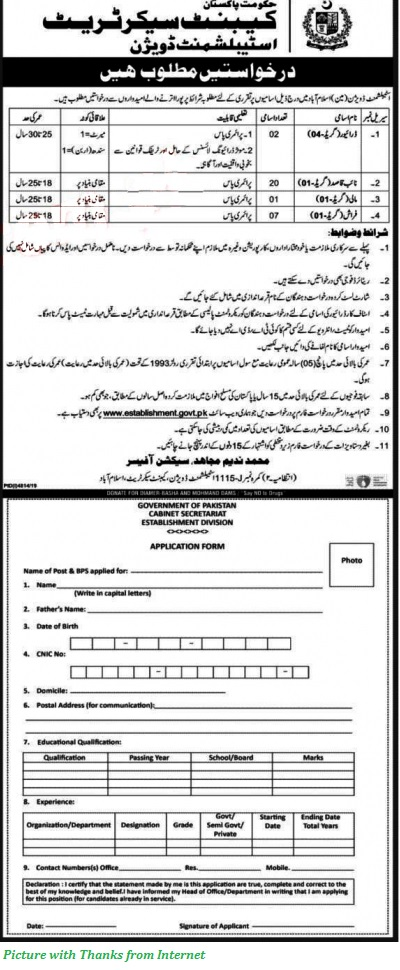 Govt of Pakistan Cabinet Secretariet Establishment Division Jobs 2020