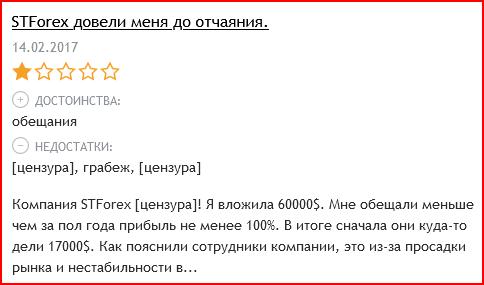 Отзывы о компании - STForex.