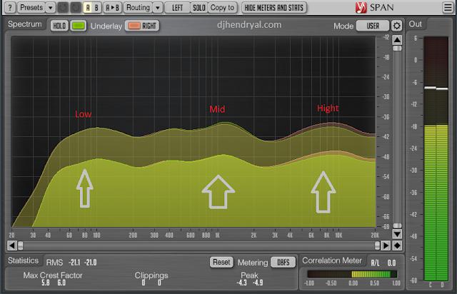 Span Vst plugin untuk cek balance frekuensi lagu