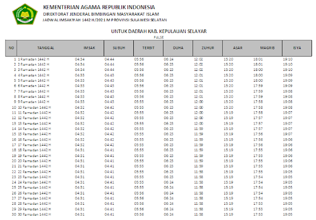 Jadwal Imsakiyah Ramadhan 1442 H Kabupaten Kepulauan Selayar, Provinsi Sulawesi Selatan