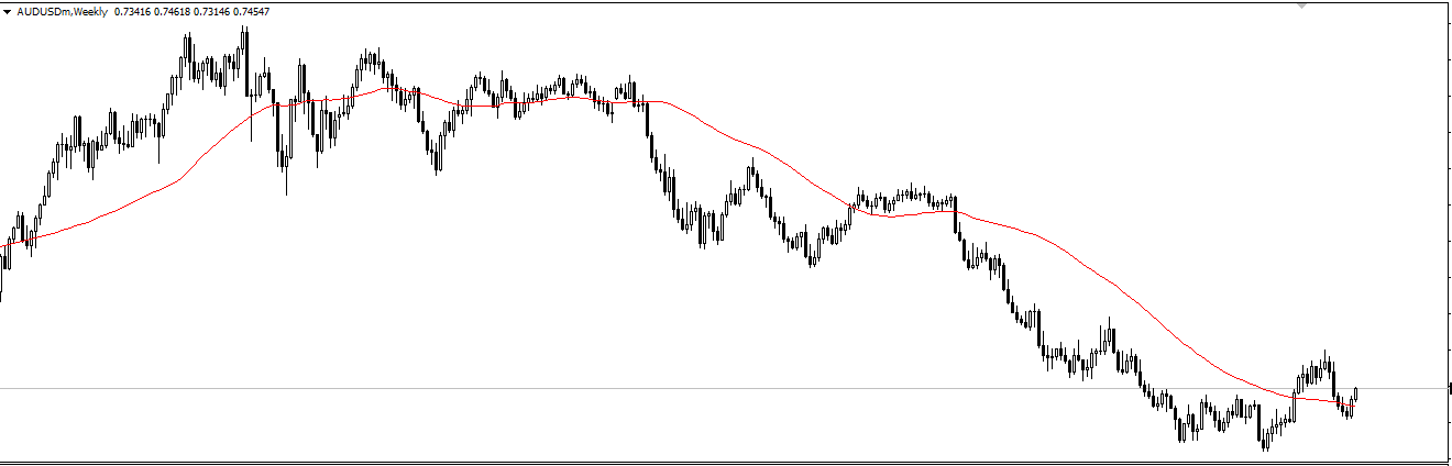 moving average trading, what is moving average,moving