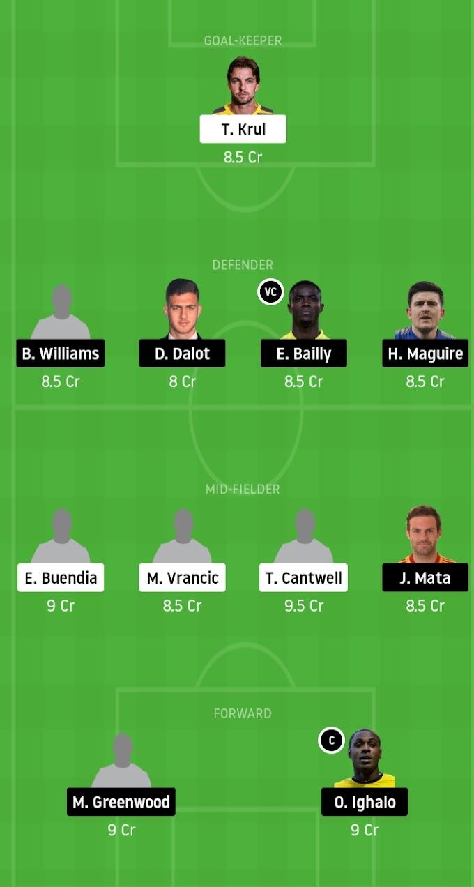 FA Cup Quarter Final - Man Utd Vs Norwich City Dream11 Fantasy Team Prediction