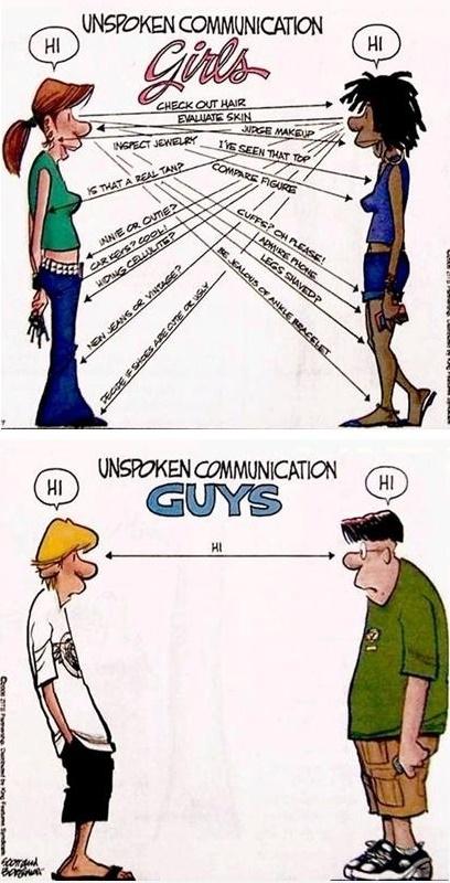 Επικοινωνία