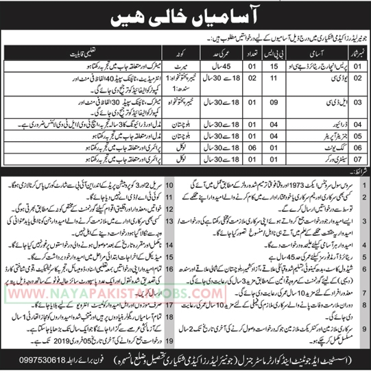 Pakistan Army Jobs 2019, Junior Leaders Academy Shinkiari jobs Jan 2019