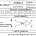 175 SESIONES COMPLETAS ENTRENAMIENTO FC BARCELONA JUVENIL