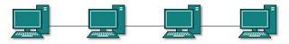 topologi-daisy-chain