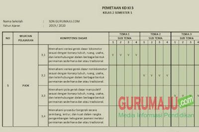 Pemetaan KD PJOK Kelas 2 Kurikulum 2013 Revisi Semester 1