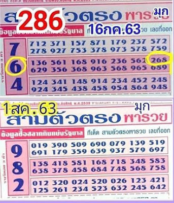 Thailand Lottery 3up Digit Facebook Timeline Blog Spot 01 August 2020