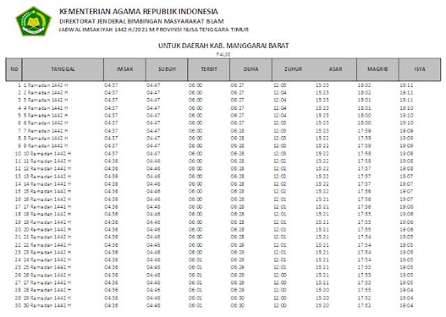 Jadwal Imsakiyah Ramadhan 1442 H Kabupaten Manggarai Barat, Provinsi Nusa Tenggara Timur
