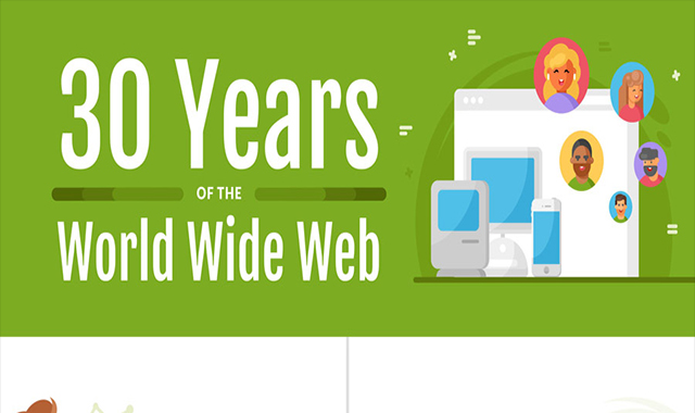 Celebrating the 30 Years World Wide Web #infographic