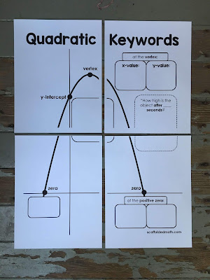 Here is a quadratic keywords poster printed on multiple pages