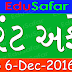 Current Affairs 4 to 6 December [Gujarati]