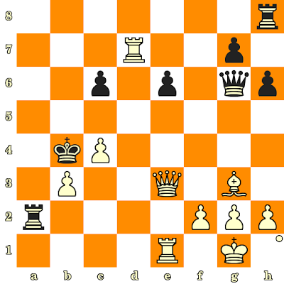 Les Blancs jouent et matent en 3 coups - Kateryna Lahno vs Qian Huang, Huai'an, 2016