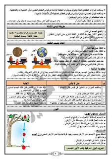 مذكرة علوم للصف السادس الابتدائي الترم الاول 2020 للاستاذ مصطفى شاهين