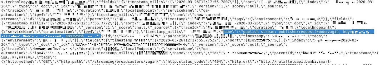 CAM4 Data Leak