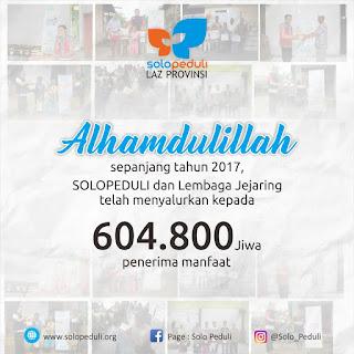 Alhamdulillah berkat do'a dan dukungan para donatur disepanjang tahun 2017, Solopeduli & Lembaga Jejaring telah menyalurkan kepada 604.800 jiwa penerima manfaat.