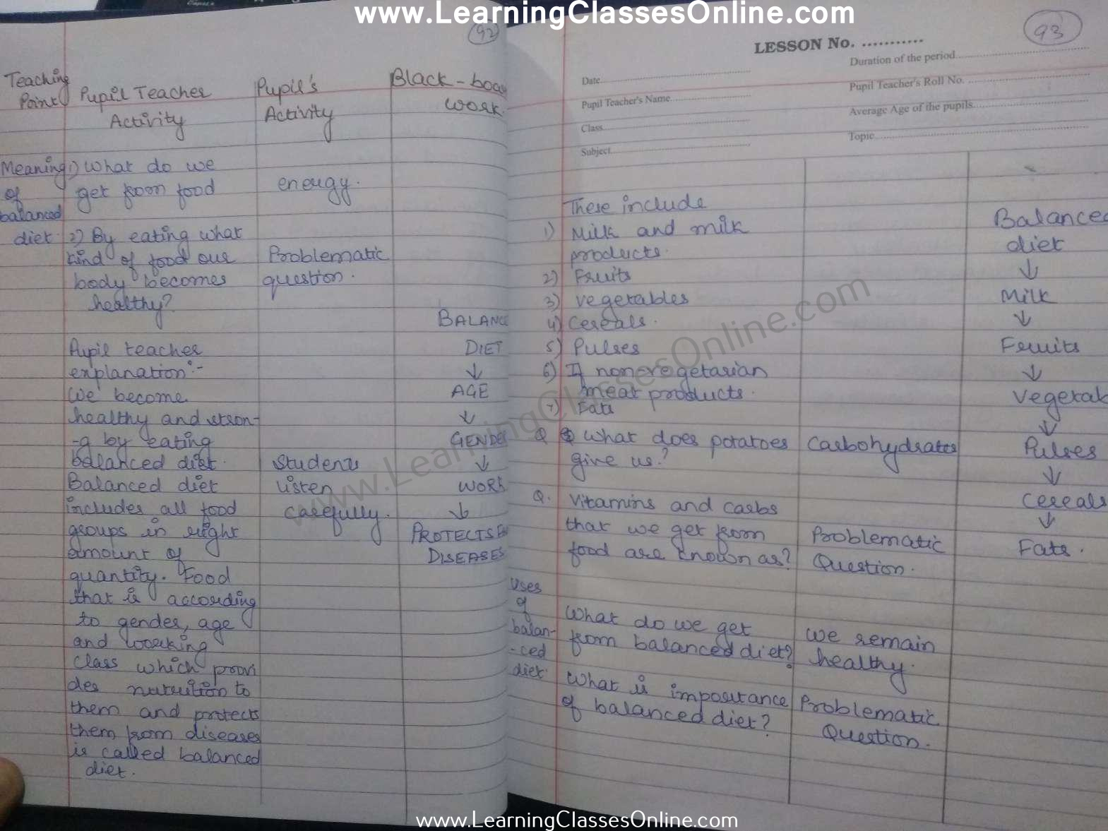 balanced diet lesson plan format