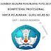 MATERI KOMPETENSI PROFESIONAL GURU KELAS SD PLPG 2017