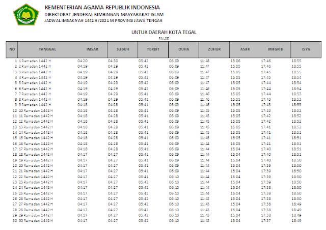 Jadwal Imsakiyah Ramadhan 1442 H Kota Tegal, Provinsi Jawa Tengah
