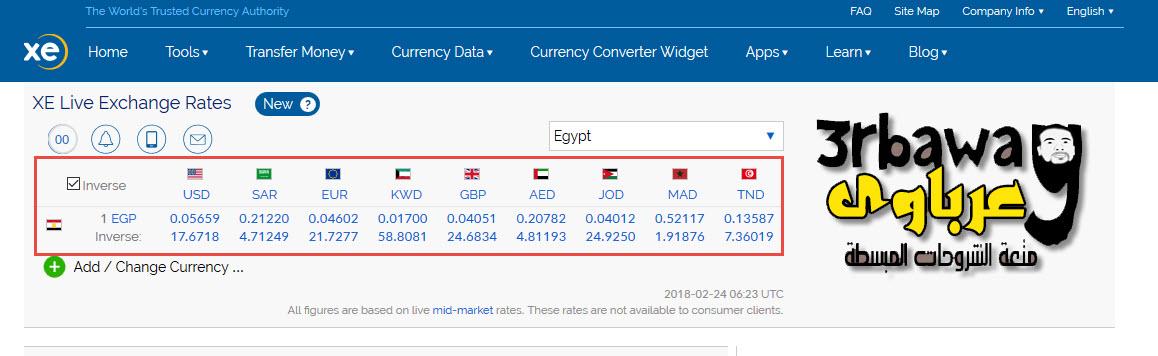 تعرف على اسعار جميع العملات بشكل محدث كل دقيقة