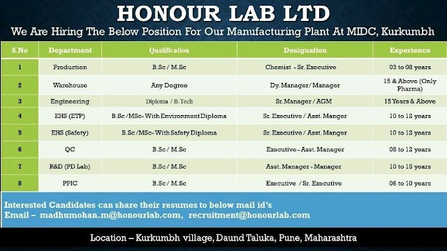 Honour Lab | Hiring for Multiple departments at Pune | Send CV
