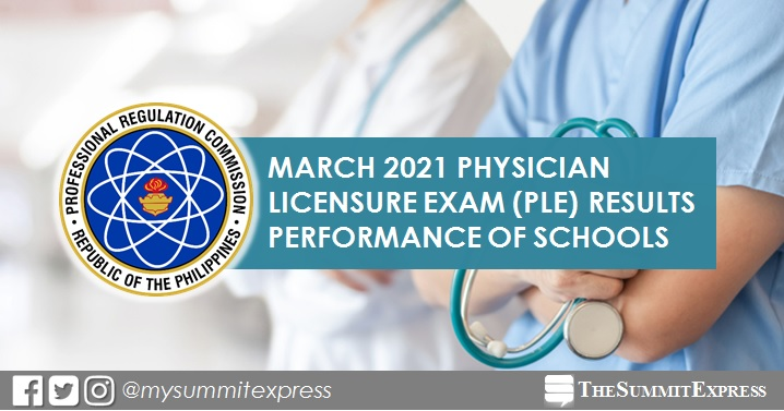 RESULTS: March 2021 Physician board exam PLE performance of schools