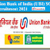 Union Bank Maneger Requirements 2021 apply online now