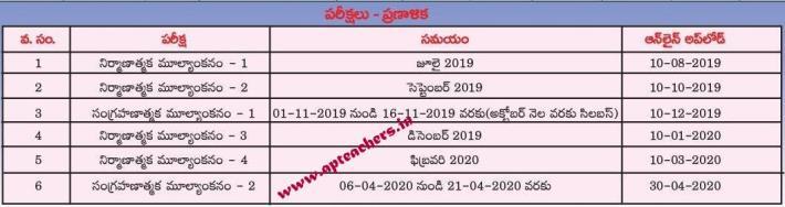 2020 Ap Calendar AP School Academic Calendar 2019 20 Upper Primary High Schools